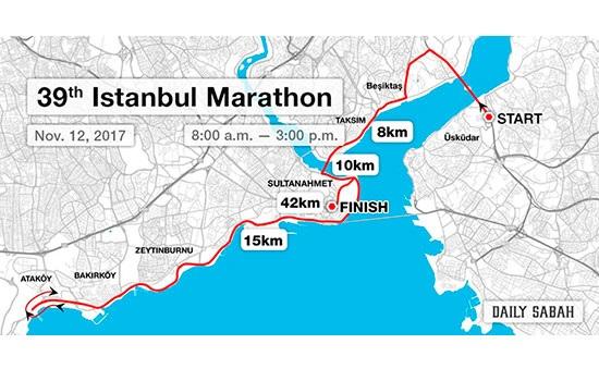 Сегодня стартовал 39-й международный Стамбульский марафон Vodafone